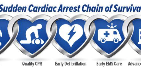Sudden Cardiac Arrest